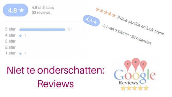 Niet Te Onderschatten: Reviews